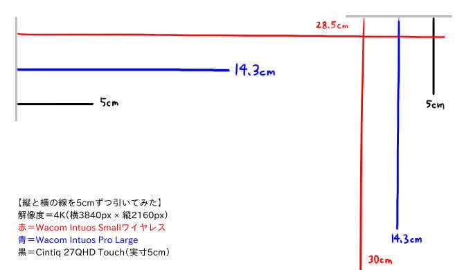 4K(横3840px × 縦2160px)