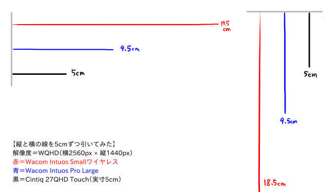 WQHD(横2560px × 縦1440px)