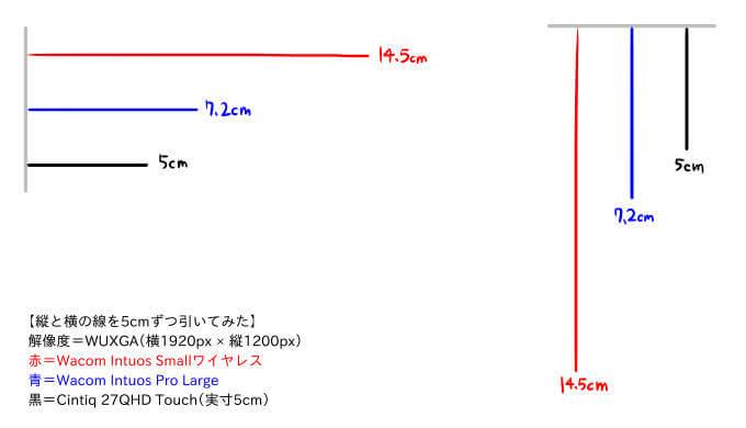 WUXGA(横1920px × 縦1200px)